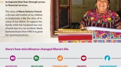 FINCA-Microfinance-Infographic-Maria-FINAL-web