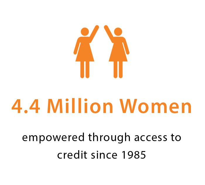 4.4 Million Women Empowered Icon