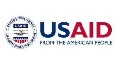 USAID-Logo-FINCA-Forward
